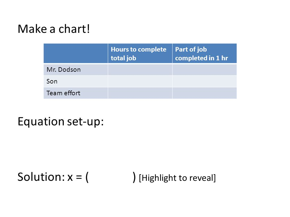 Solution: x = (2.4 days) [Highlight to reveal]